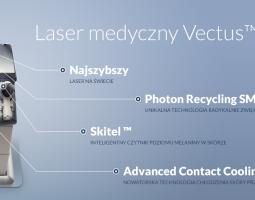 Depilacja laserem vectus